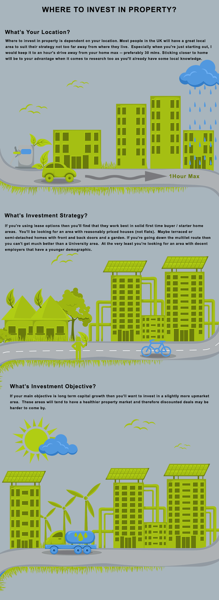 where to invest in property